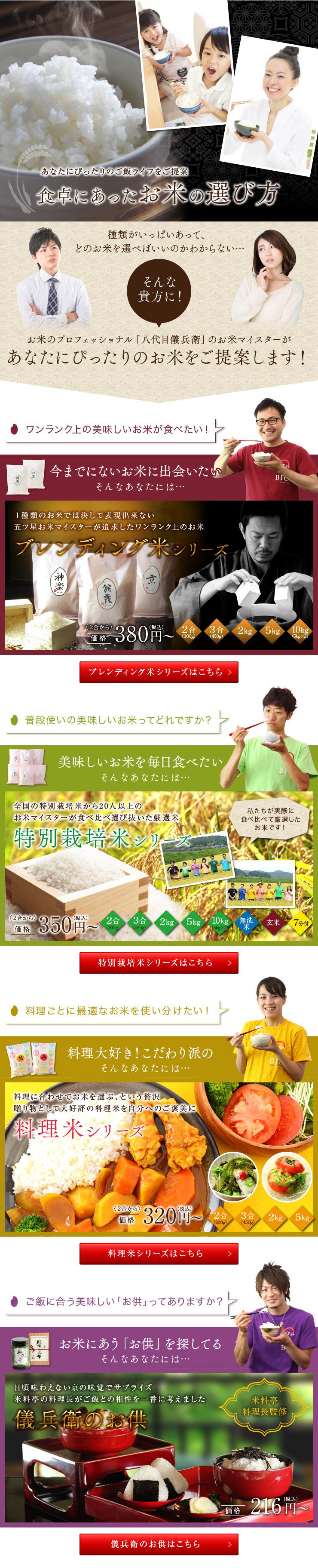 お米の選び方